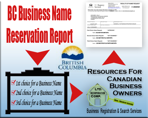 BC Name Search Report – Outline of BC Ministry Requirements for Business Names