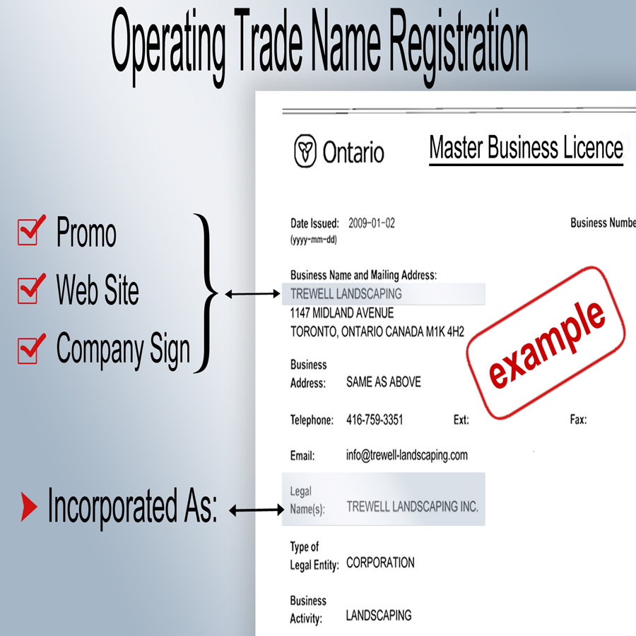 Registration Requirements For Ontario Operating Trade Names