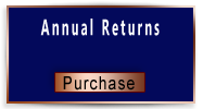 Purchase Annual Returns