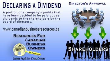 Declaring a Dividend on Shares of a Company