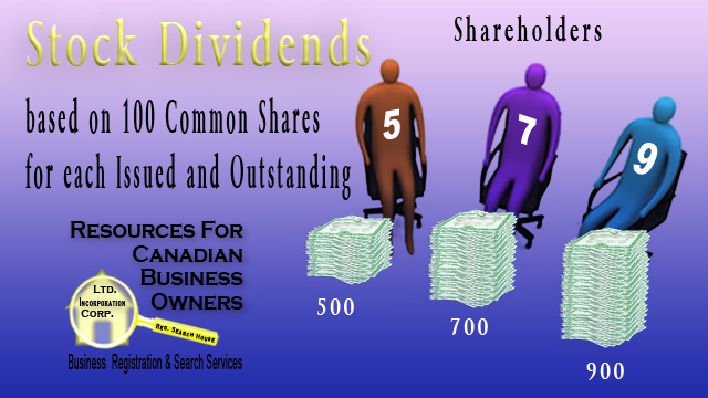 Stock Dividends